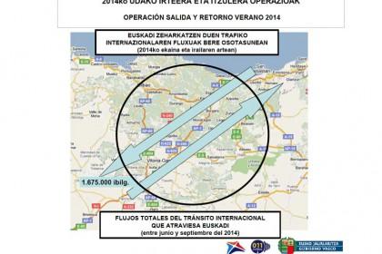 Dirección de Tráfico del Departamento de Seguridad del Gobierno Vasco.