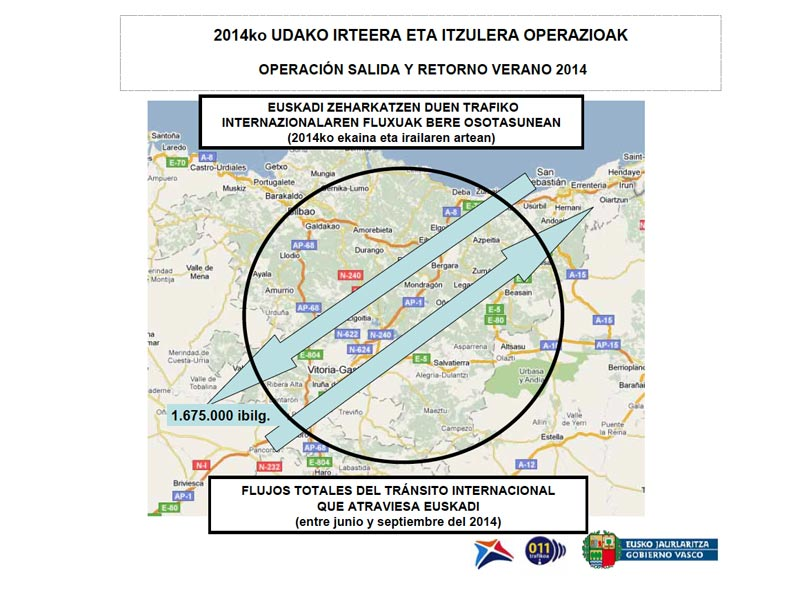 En euskadi la operaci n especial de tr fico del gobierno - Departamento de interior del gobierno vasco ...
