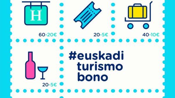 """""""Euskadi Turismo Bono"""" y """"Euskadi Bono Denda"""""""