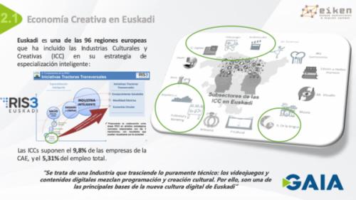 EIKEN celebra su Asamblea General poniendo en valor el papel de las Industrias Culturales y Creativas en las transiciones clave para la reactivación económica de Euskadi